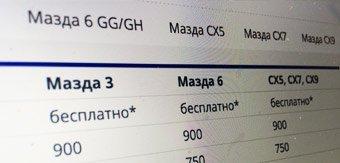 Прайс-лист на ремонт автомобилей Мазда (MAZDA)